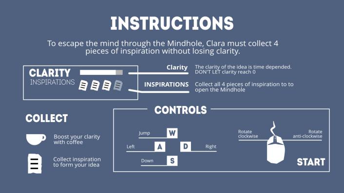 instruction3